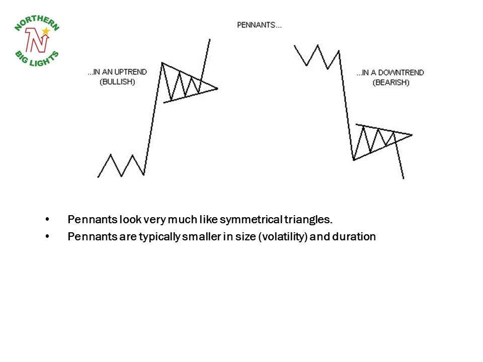 Pennants look very much like symmetrical triangles. Pennants are typically smaller in size (volatility) and duration
