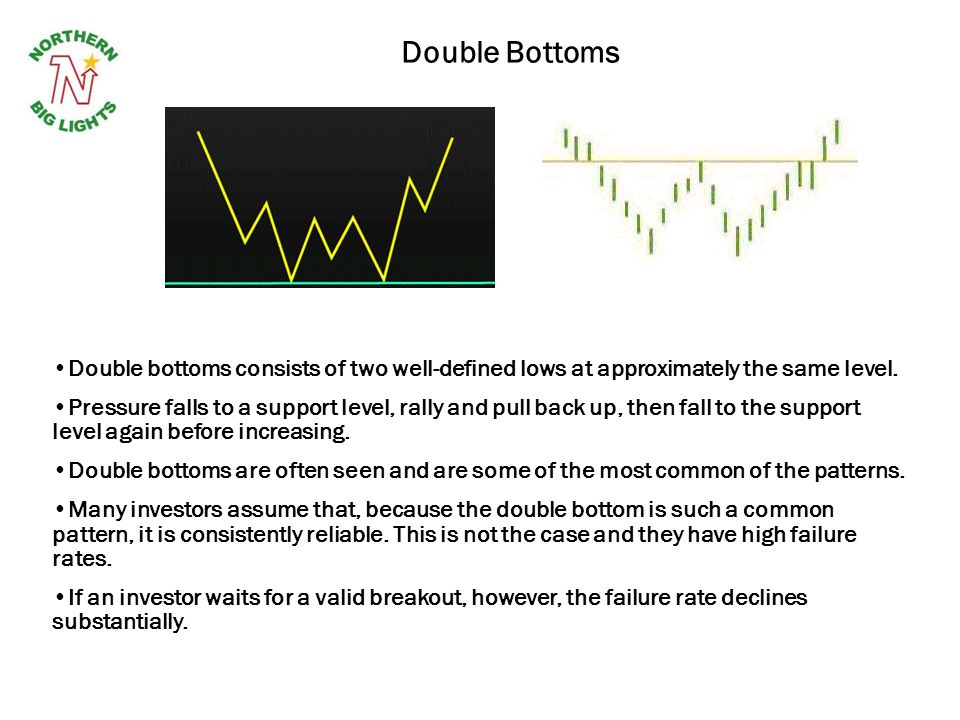 Double bottoms consists of two well-defined lows at approximately the same level. Pressure falls to a support level, rally and pull back up, then fall