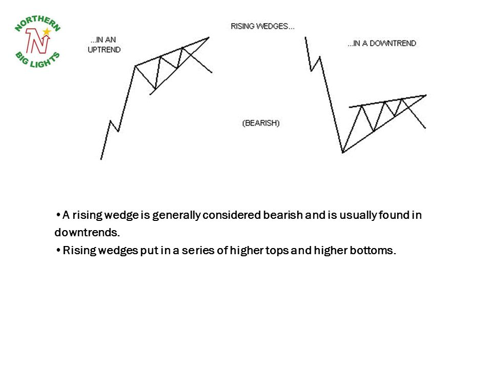A rising wedge is generally considered bearish and is usually found in downtrends. Rising wedges put in a series of higher tops and higher bottoms.