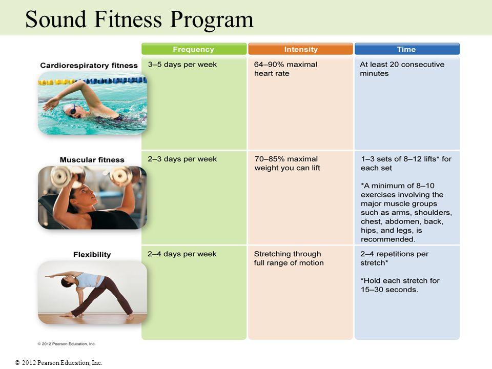 © 2012 Pearson Education, Inc. Sound Fitness Program