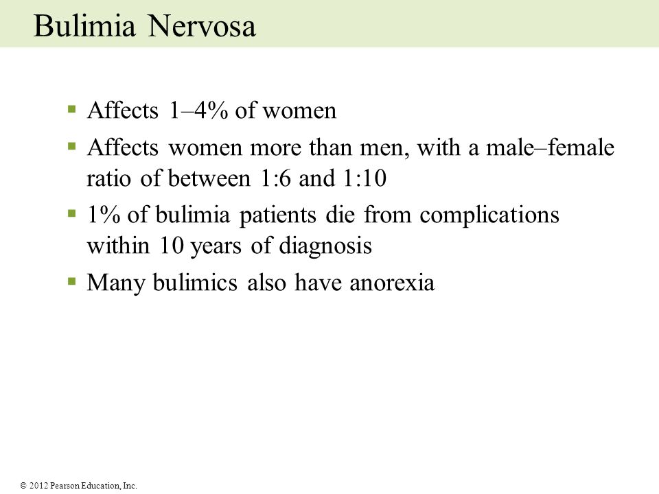 © 2012 Pearson Education, Inc. Bulimia Nervosa Affects 1–4% of women Affects women more than men, with a male–female ratio of between 1:6 and 1:10 1%