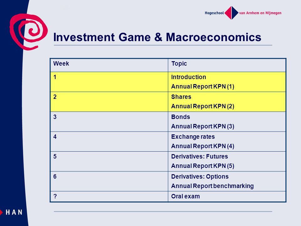 Investment Game & Macroeconomics WeekTopic 1 Introduction Annual Report KPN (1) 2 Shares Annual Report KPN (2) 3 Bonds Annual Report KPN (3) 4 Exchang