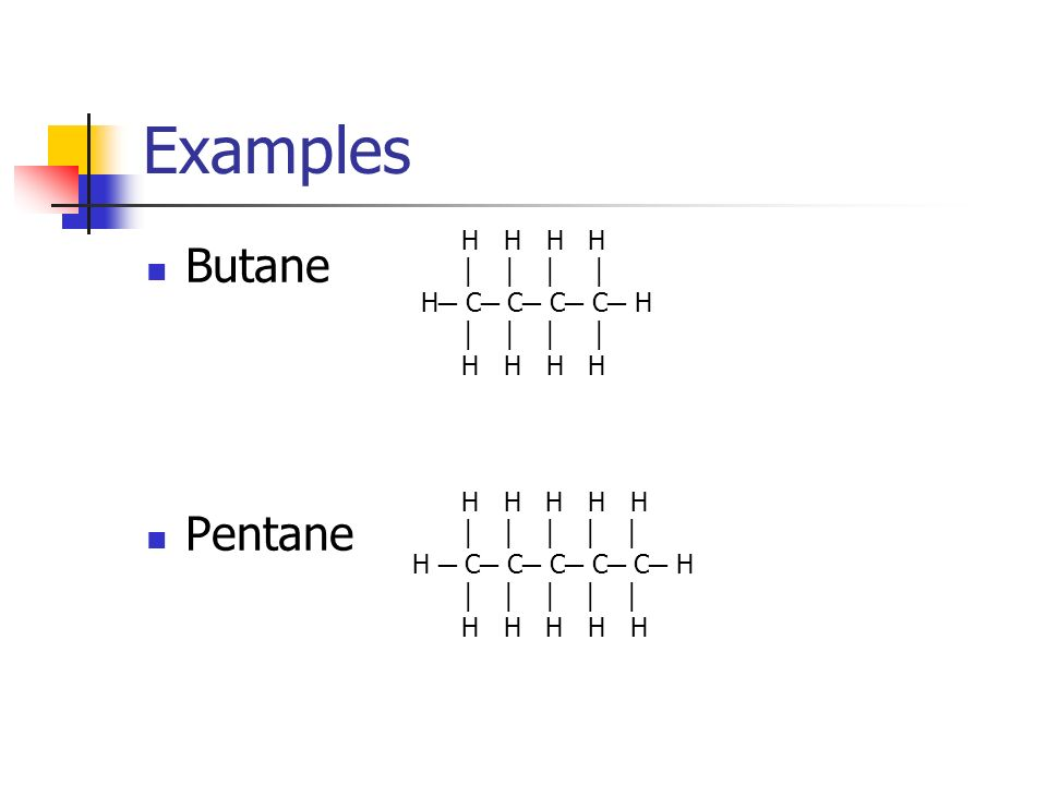 Examples Butane Pentane H H H H H C C C C H H H H H H H H H H H C C C C C H H H H H H