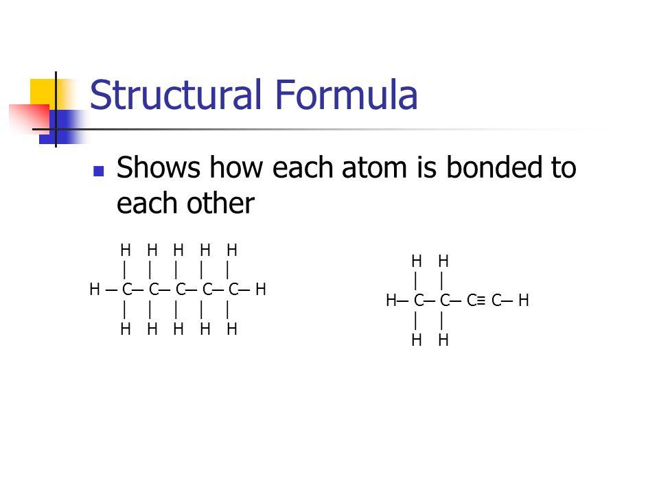 Structural Formula Shows how each atom is bonded to each other H H H H H H C C C C C H H H H H H H H H C C C C H H H