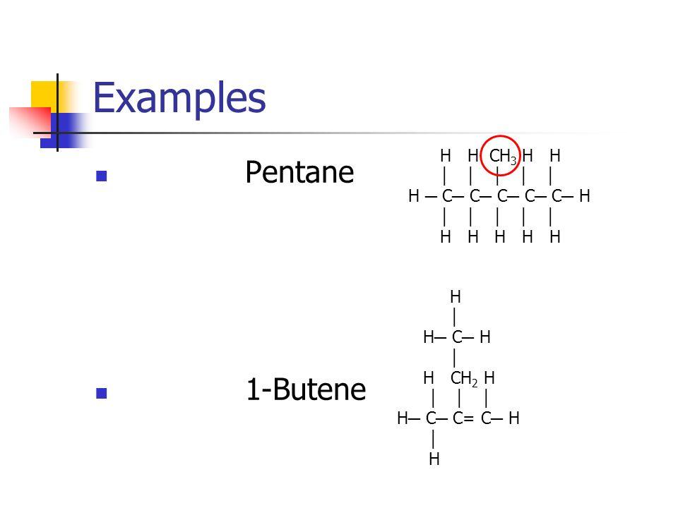 Examples 3-Methyl Pentane 2-Methyl 1-Butene H H CH 3 H H H C C C C C H H H H H H H H C H H CH 2 H H C C= C H H