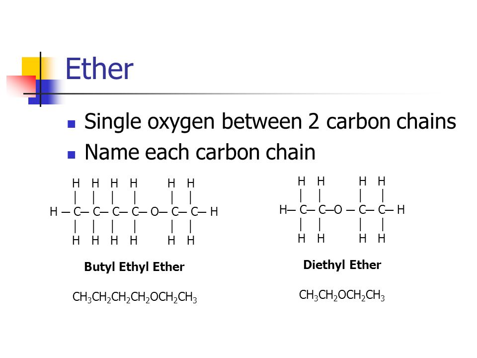 Ether Single oxygen between 2 carbon chains Name each carbon chain Butyl Ethyl Ether H H H H H H H C C C C O C C H H H H H H H H H H H H C C O C C H H