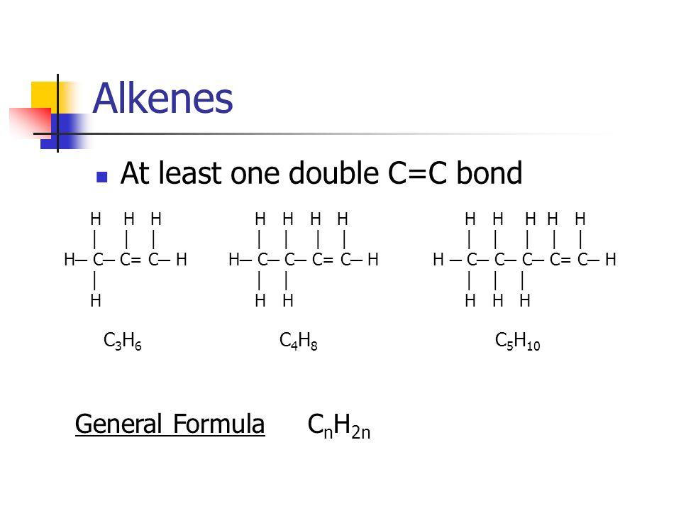 Alkenes At least one double C=C bond H H H H H H C C C C= C H H H H H H H H H C C C= C H H H H H H H C C= C H H C 5 H 10 C4H8C4H8 C3H6C3H6 General For