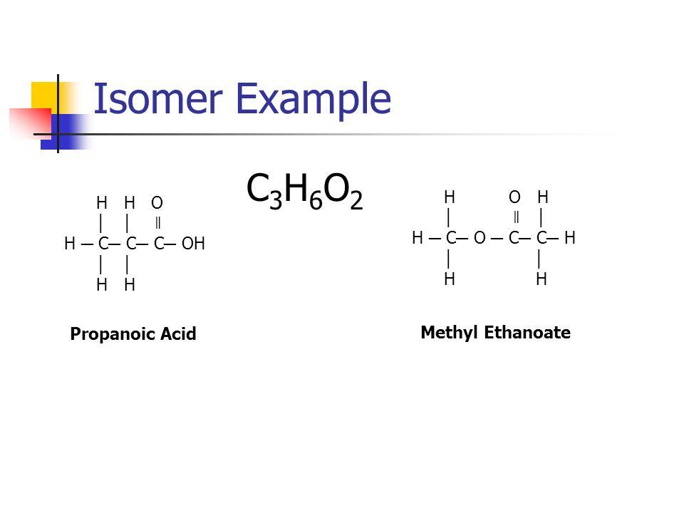 Isomer Example H H O ǁ H C C C OH H H Propanoic Acid H O H ǁ H C O C C H H H Methyl Ethanoate C3H6O2C3H6O2