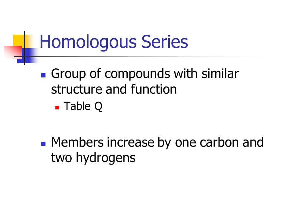 Homologous Series Group of compounds with similar structure and function Table Q Members increase by one carbon and two hydrogens