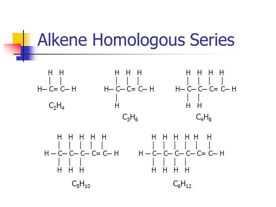 Alkene Homologous Series H H H H H H C C C C= C H H H H C 5 H 10 H H H H H C C C= C H H H C4H8C4H8 H H H H C C= C H H C3H6C3H6 H H H C= C H C2H4C2H4 H