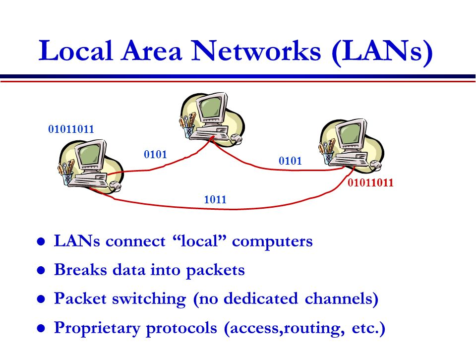Wireless Local Area Networks (WLANs) WLANs connect local computers (100m range) Breaks data into packets Channel access is shared (random access) Backbone Internet provides best-effort service 01011011 Internet Access Point 0101 1011