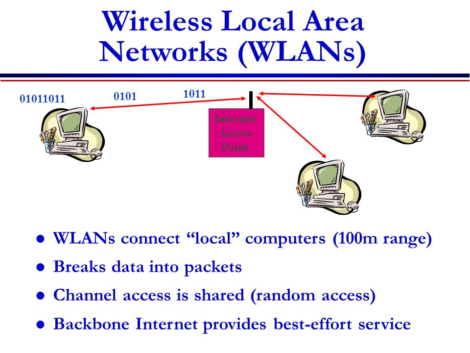 Wireless Local Area Networks (WLANs) WLANs connect local computers (100m range) Breaks data into packets Channel access is shared (random access) Back