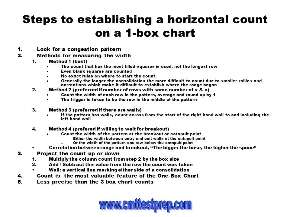 Steps to establishing a horizontal count on a 1-box chart 1.Look for a congestion pattern 2.Methods for measuring the width 1.Method 1 (best) The coun