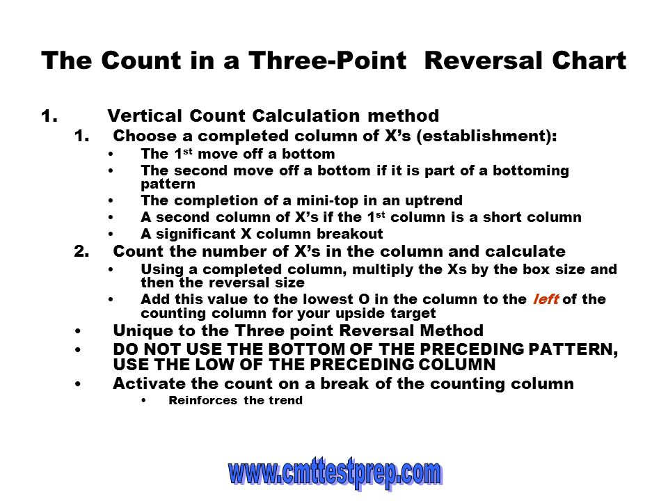 The Count in a Three-Point Reversal Chart 1.Vertical Count Calculation method 1.Choose a completed column of Xs (establishment): The 1 st move off a b