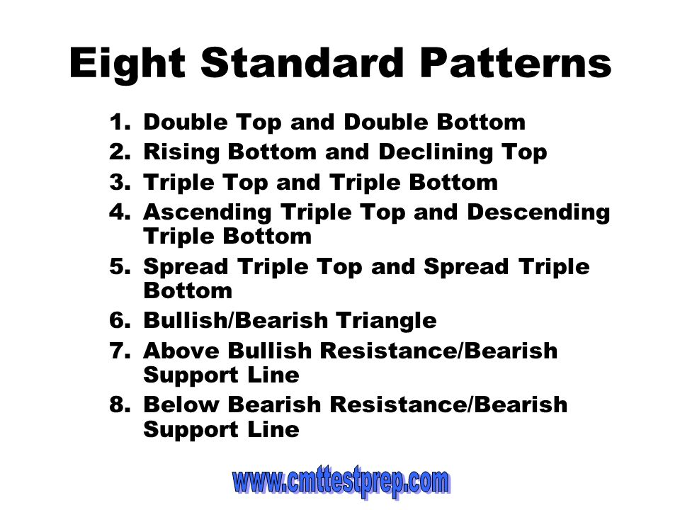 Eight Standard Patterns 1.Double Top and Double Bottom 2.Rising Bottom and Declining Top 3.Triple Top and Triple Bottom 4.Ascending Triple Top and Des