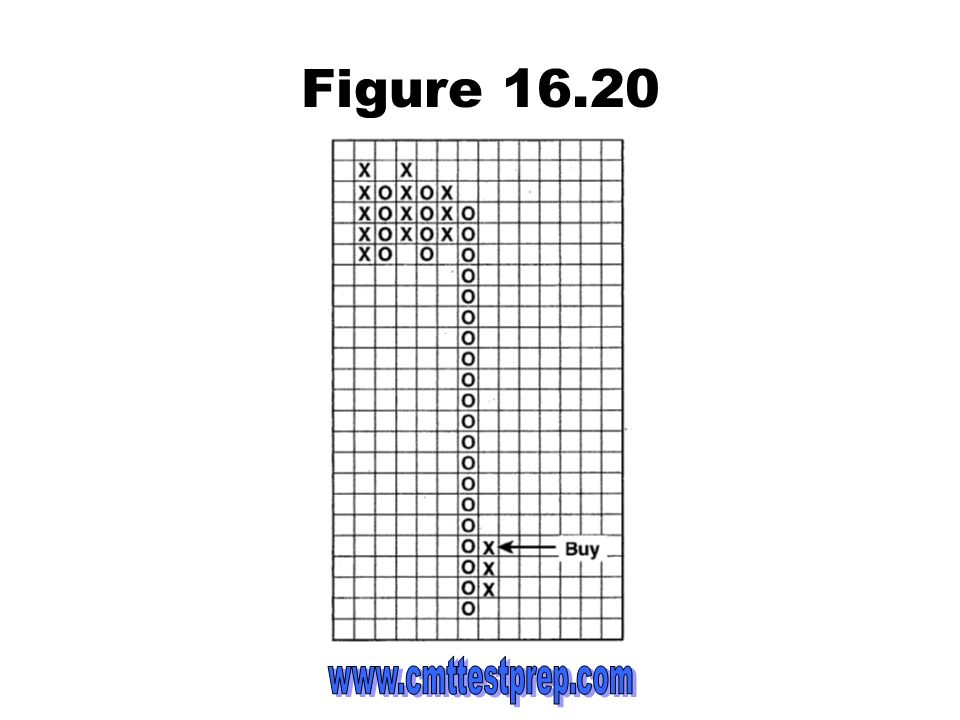 Figure 16.20