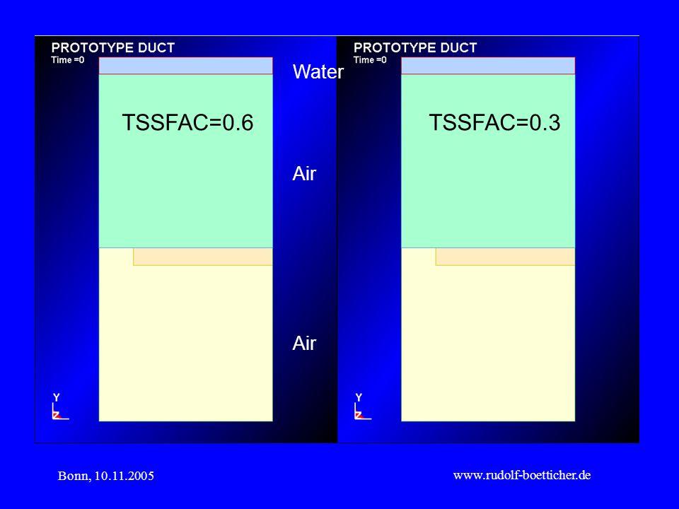 Bonn, 10.11.2005 www.rudolf-boetticher.de Water Air TSSFAC=0.6 TSSFAC=0.3