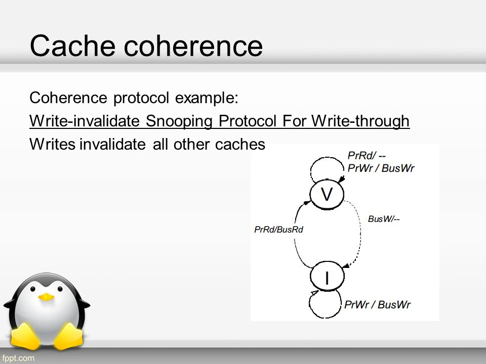 Cache coherence Write-invalidate Snooping Protocol For Write-back When a block is first loaded in the cache it is marked valid .