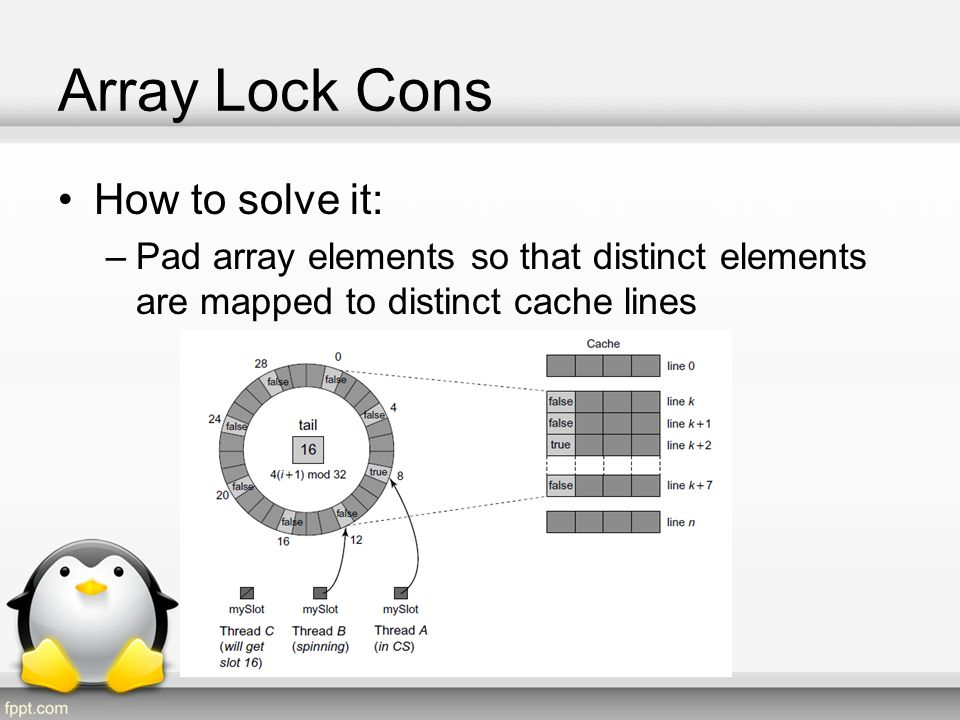 Array Lock Cons The ALock is not space-efficien We dont know NUM_OF_PROC value?
