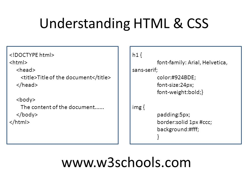 Understanding HTML & CSS www.w3schools.com Title of the document The content of the document......