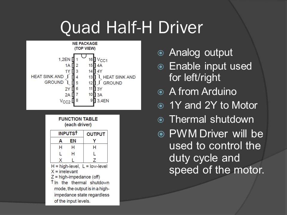 Quad Half-H Driver Analog output Enable input used for left/right A from Arduino 1Y and 2Y to Motor Thermal shutdown PWM Driver will be used to control the duty cycle and speed of the motor.