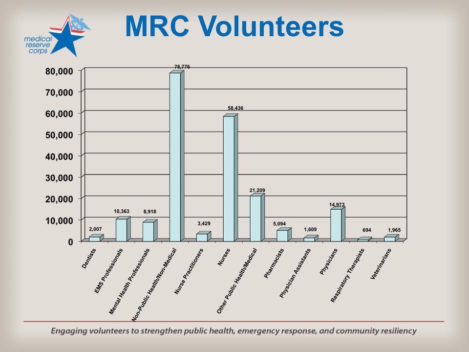 Sponsoring Organization: Department of Health Date Established: 10/8/2010 MRC Leader: Ben Sili Number Volunteers: 5 Recent Activities: December 2012 – Tropical Cyclone Evan September 2012 – Outreach for National Preparedness Month American Samoa MRC