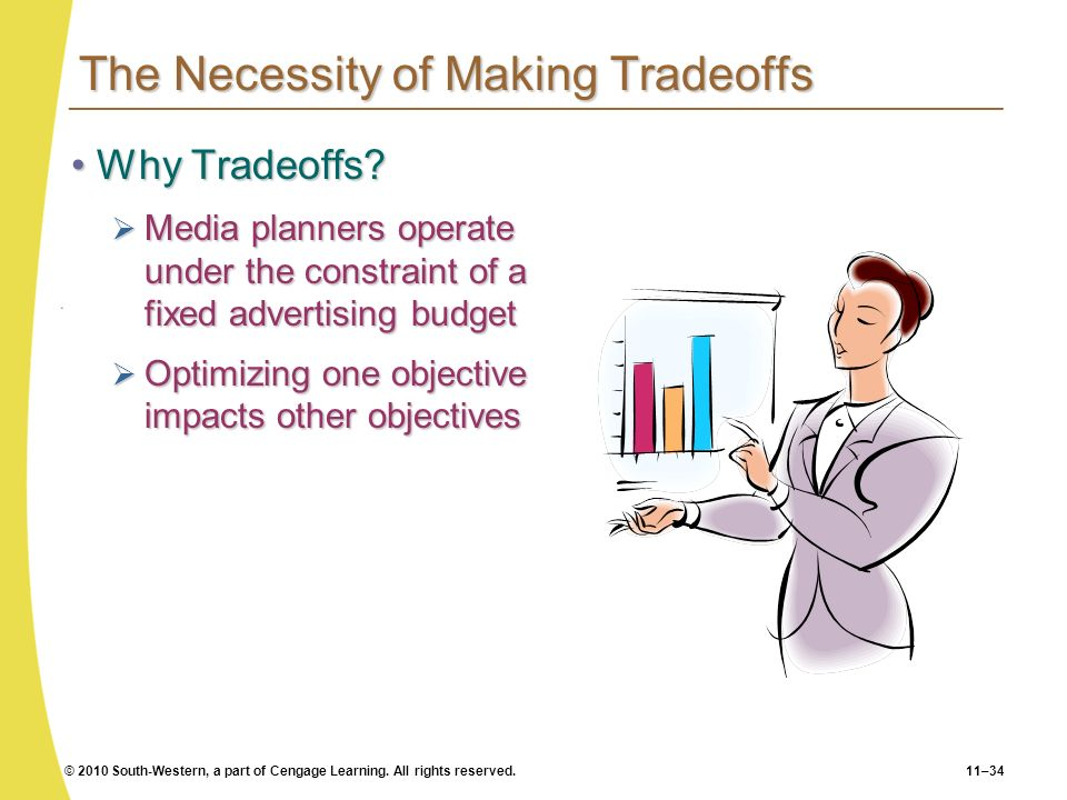 © 2010 South-Western, a part of Cengage Learning. All rights reserved.11–34 The Necessity of Making Tradeoffs Why Tradeoffs?Why Tradeoffs? Media plann