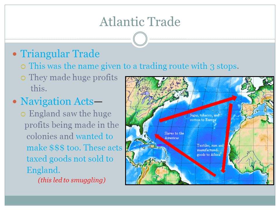 Atlantic Trade Triangular Trade This was the name given to a trading route with 3 stops. They made huge profits this. Navigation Acts England saw the