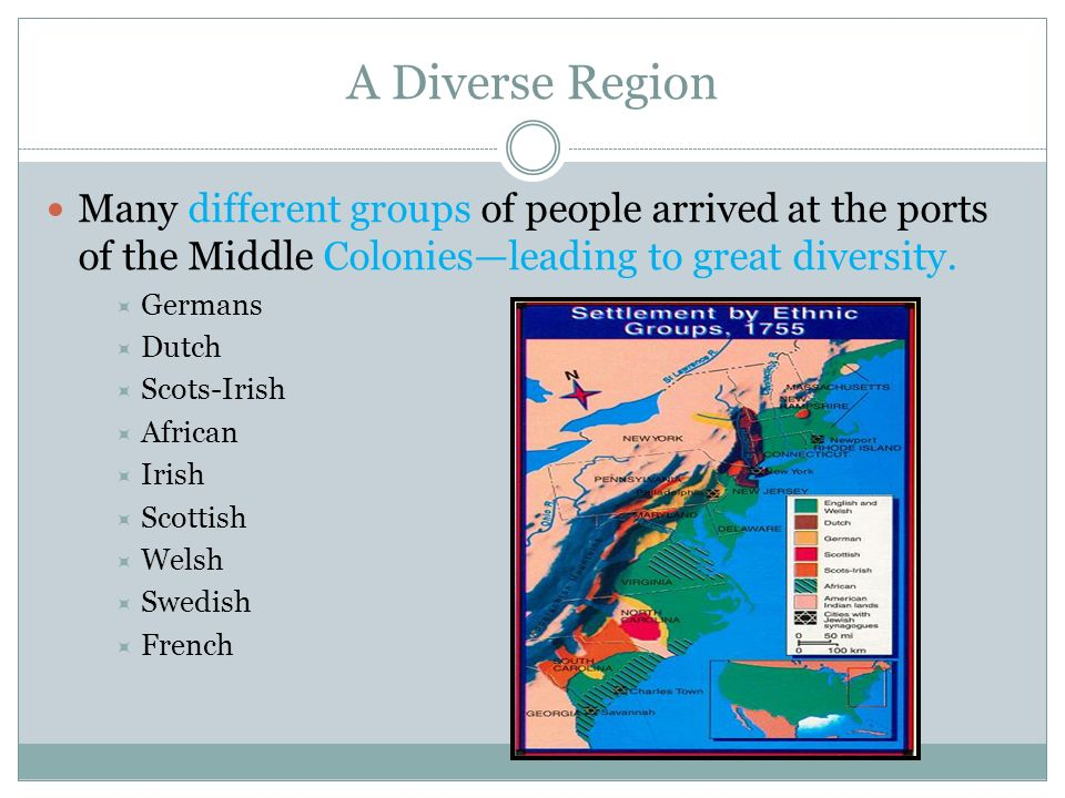 A Diverse Region Many different groups of people arrived at the ports of the Middle Coloniesleading to great diversity. Germans Dutch Scots-Irish Afri