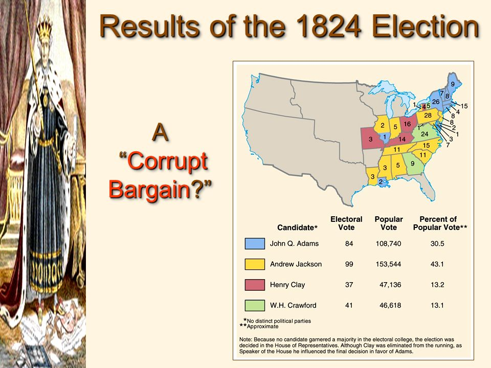 Jacksons Opponents in 1824 Henry Clay [KY] John Quincy Adams [MA] John C.