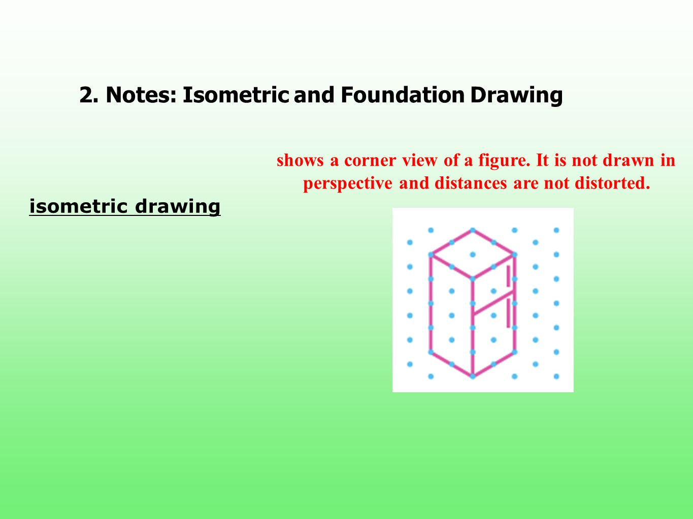 isometric drawing shows a corner view of a figure. It is not drawn in perspective and distances are not distorted. 2.Notes: Isometric and Foundation D