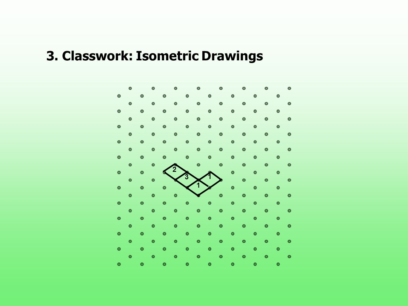 2 3 1 1 3.Classwork: Isometric Drawings