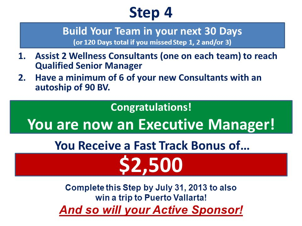 Step 4 1.Assist 2 Wellness Consultants (one on each team) to reach Qualified Senior Manager 2.Have a minimum of 6 of your new Consultants with an auto