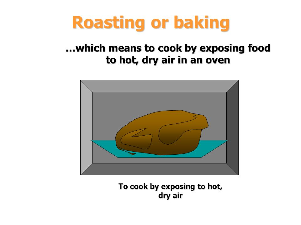 Roasting or baking To cook by exposing to hot, dry air …which means to cook by exposing food to hot, dry air in an oven
