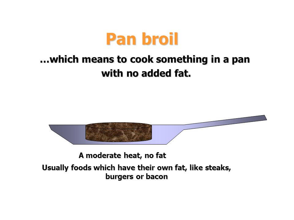 Pan broil A moderate heat, no fat Usually foods which have their own fat, like steaks, burgers or bacon …which means to cook something in a pan with n