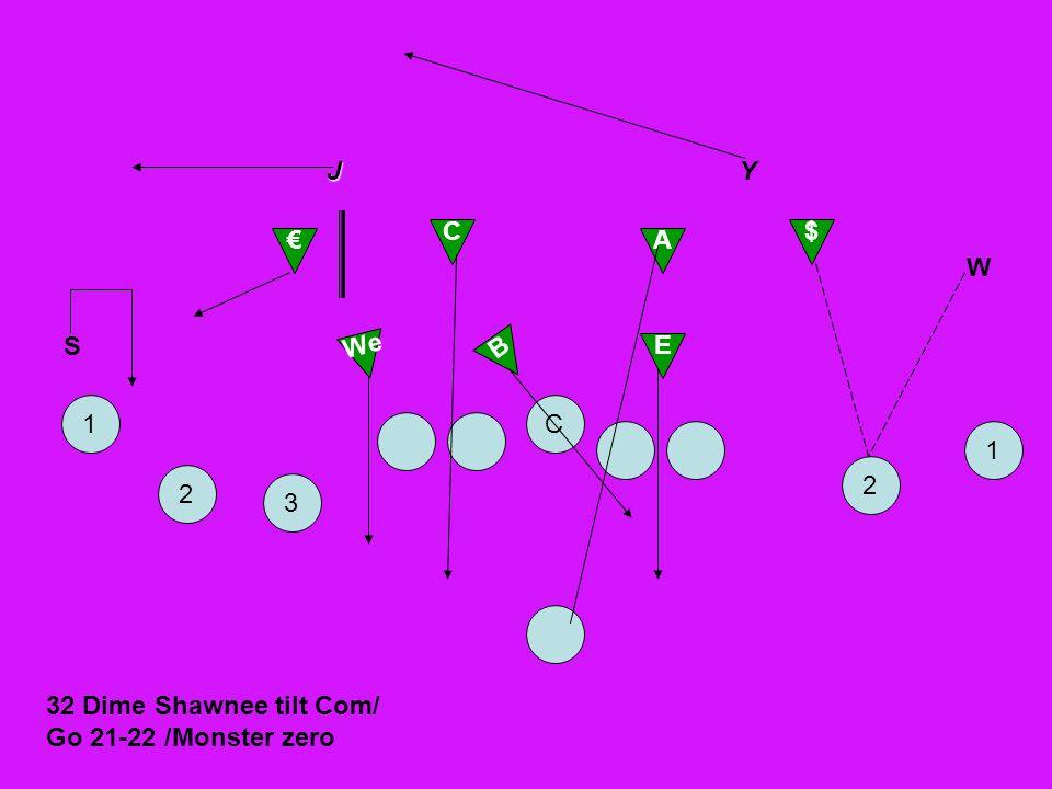 C1 2 3 1 2 We C$ E B A JY S W 32 Dime Shawnee tilt Com/ Go 21-22 /Monster zero
