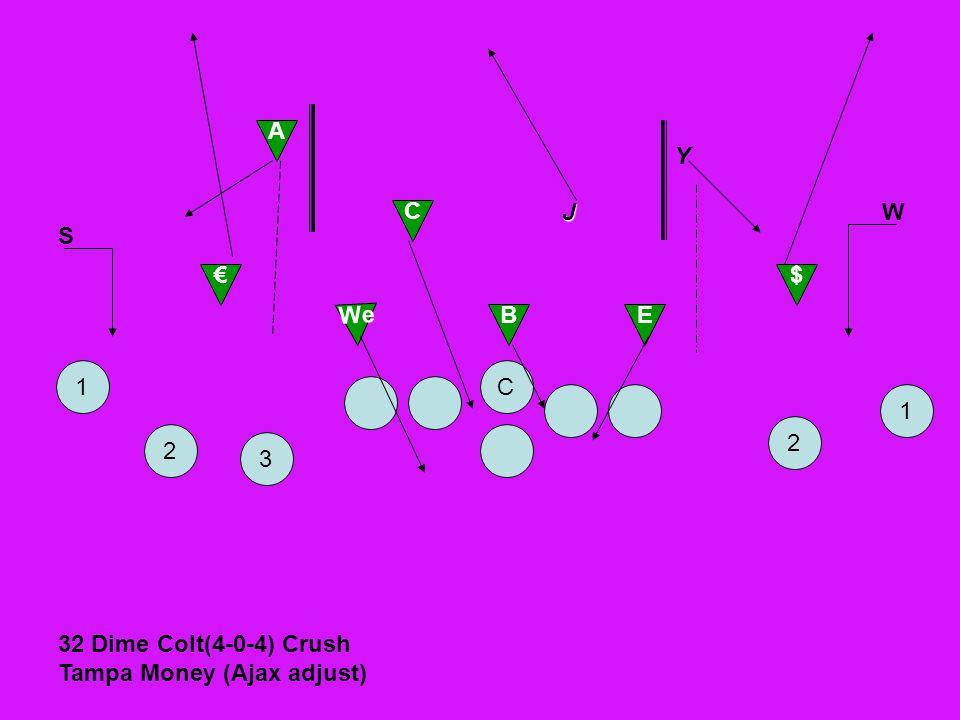 C1 2 3 1 2 We C $ EB A J Y S W 32 Dime Colt(4-0-4) Crush Tampa Money (Ajax adjust)