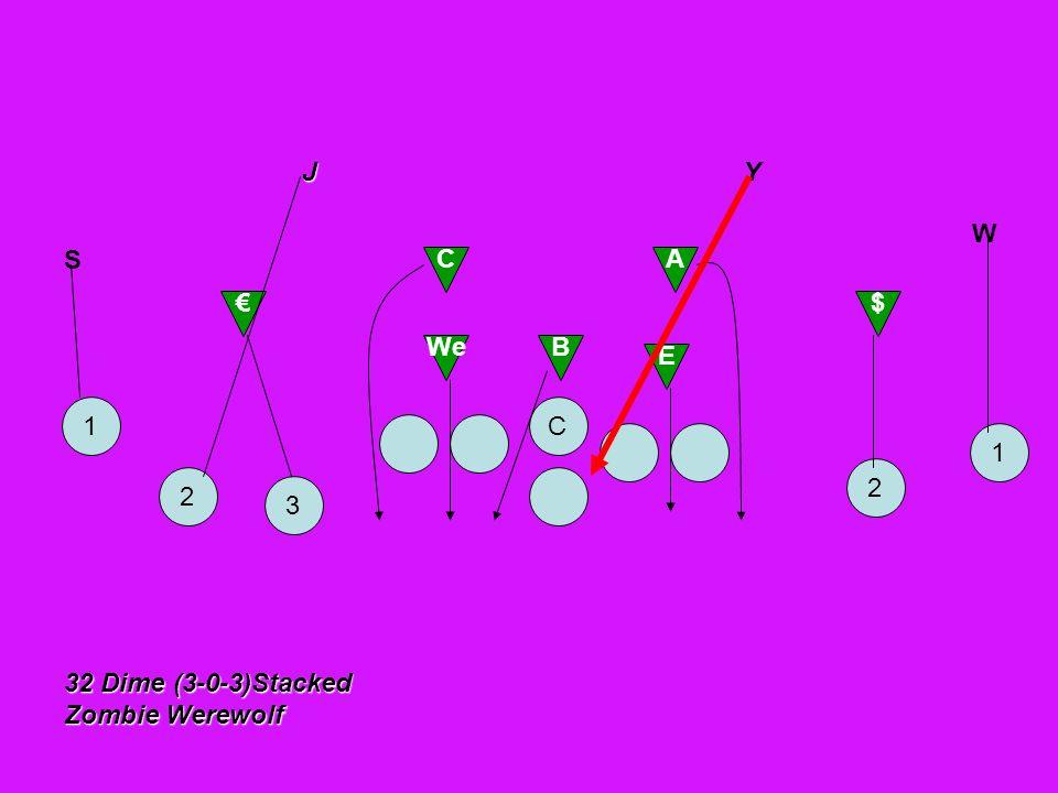 C1 2 3 1 2 We C $ E B A JY S W 32 Dime (3-0-3)Stacked Zombie Werewolf