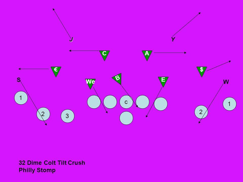 c 1 2 3 1 2 We C $ E B A JY S W 32 Dime Colt Tilt Crush Philly Stomp