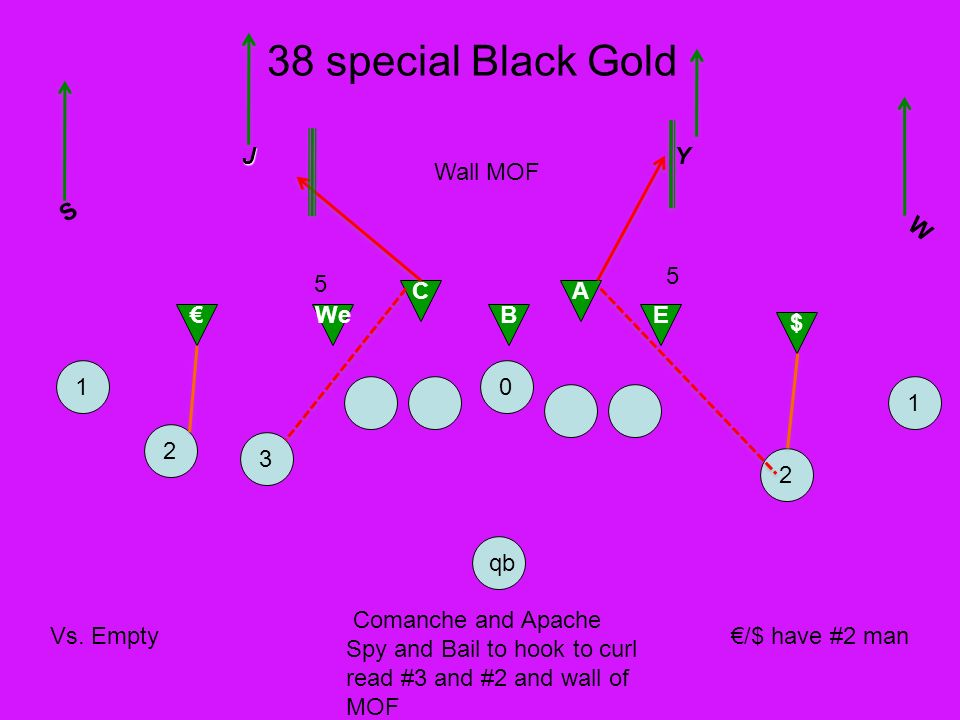 38 special Black Gold 01 qb 2 3 2 We C EB A JY S 5 5 1 $ W Vs. Empty Comanche and Apache Spy and Bail to hook to curl read #3 and #2 and wall of MOF /