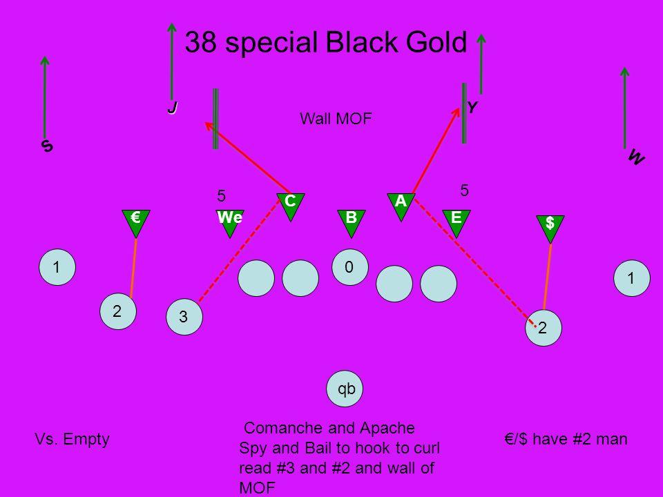 38 special Black Gold 01 qb 2 3 2 We C EB A JY S 5 5 1 $ W Vs.