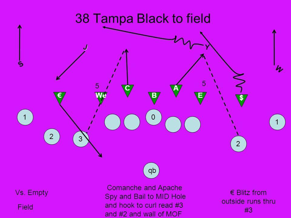 38 Tampa Black to field 01 qb 2 3 2 We C EB A JY S 5 5 1 $ W Vs.