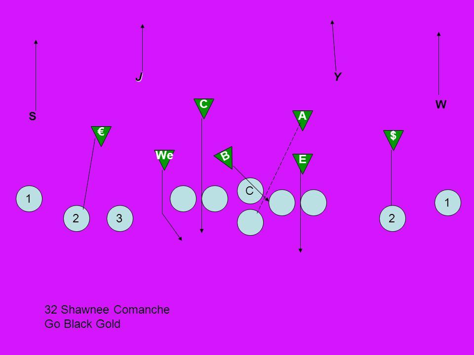 C 1 23 1 2 We C $ E B A JY S W 32 Shawnee Comanche Go Black Gold