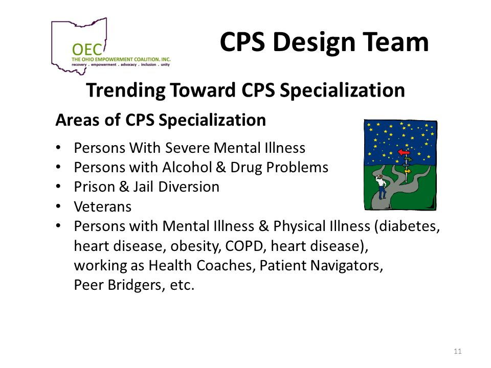 CPS Design Team Trending Toward CPS Specialization Areas of CPS Specialization Persons With Severe Mental Illness Persons with Alcohol & Drug Problems