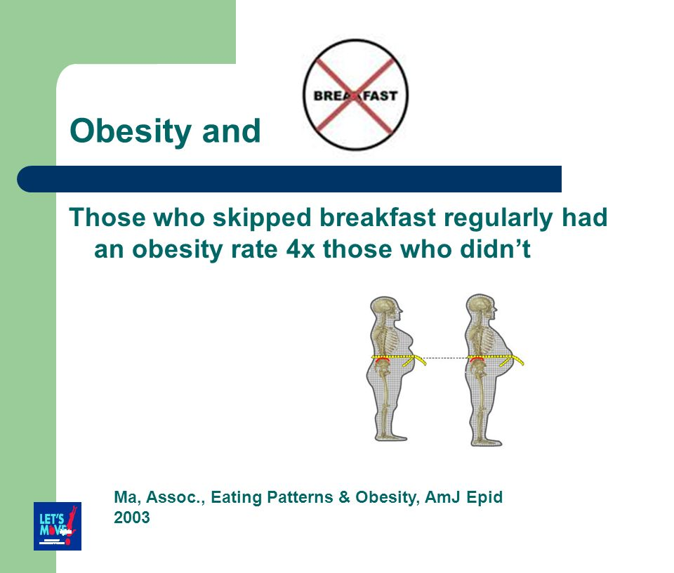 Obesity and Those who skipped breakfast regularly had an obesity rate 4x those who didnt Ma, Assoc., Eating Patterns & Obesity, AmJ Epid 2003