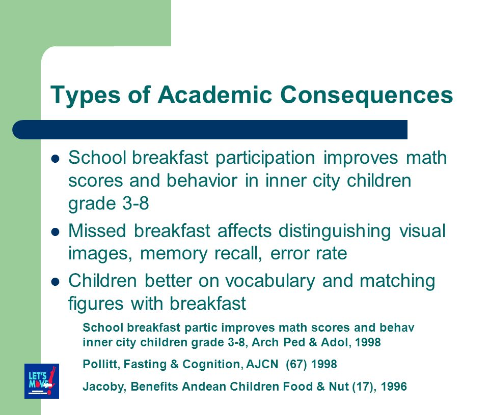 Types of Academic Consequences School breakfast participation improves math scores and behavior in inner city children grade 3-8 Missed breakfast affe