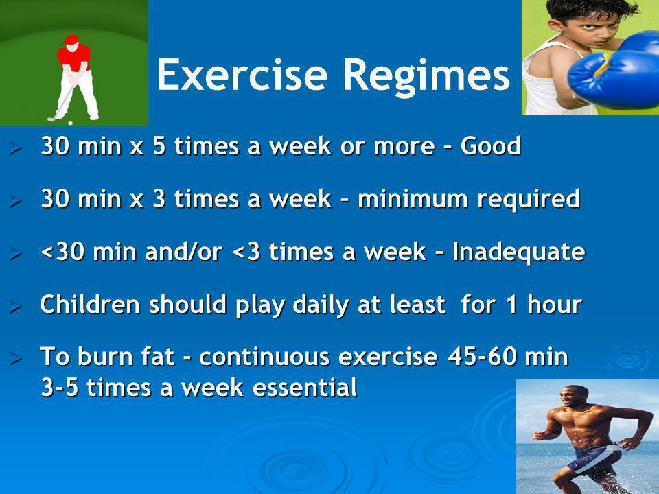 30 min x 5 times a week or more – Good 30 min x 5 times a week or more – Good 30 min x 3 times a week – minimum required 30 min x 3 times a week – min