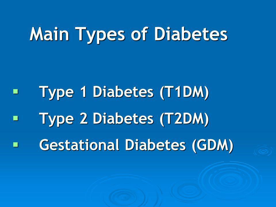 Main Types of Diabetes Type 1 Diabetes (T1DM) Type 1 Diabetes (T1DM) Type 2 Diabetes (T2DM) Type 2 Diabetes (T2DM) Gestational Diabetes (GDM) Gestatio