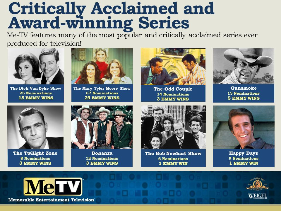 Critically Acclaimed and Award-winning Series Me-TV features many of the most popular and critically acclaimed series ever produced for television.