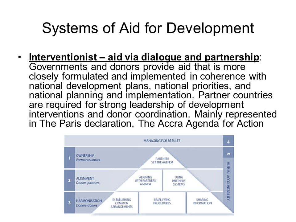Systems of Aid for Development Interventionist – aid via dialogue and partnership: Governments and donors provide aid that is more closely formulated and implemented in coherence with national development plans, national priorities, and national planning and implementation.